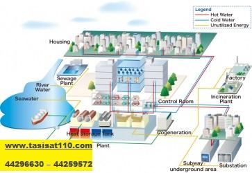 www.tasisat110.com 44296630 – 44259572